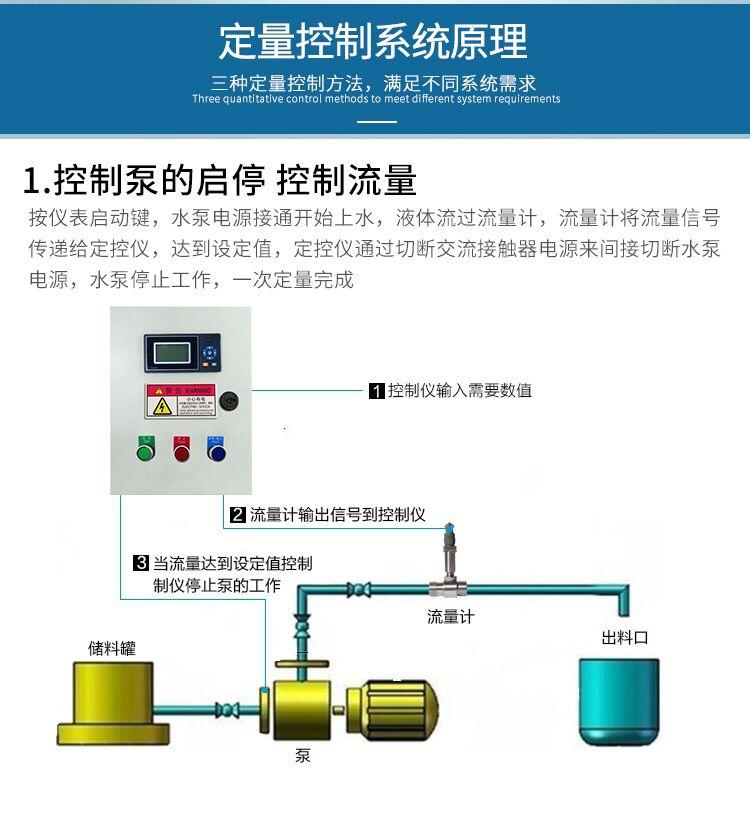 流量定量控制系统涡轮流量计+控制仪+电磁阀